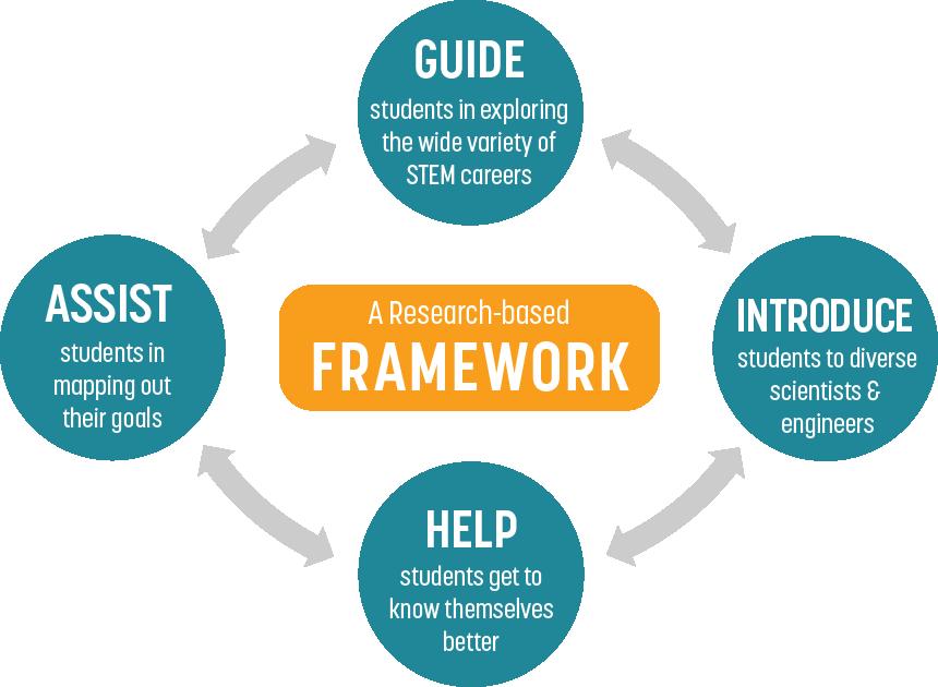 resource-framework